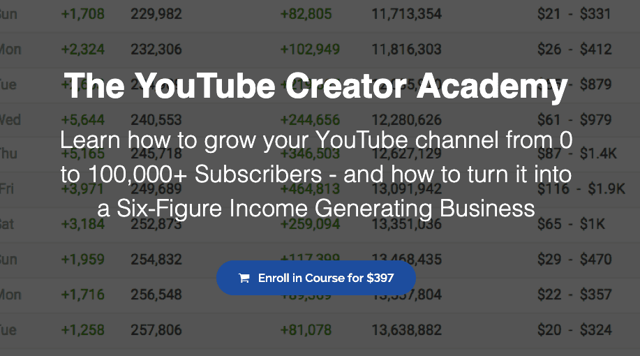 The youtube creator academy