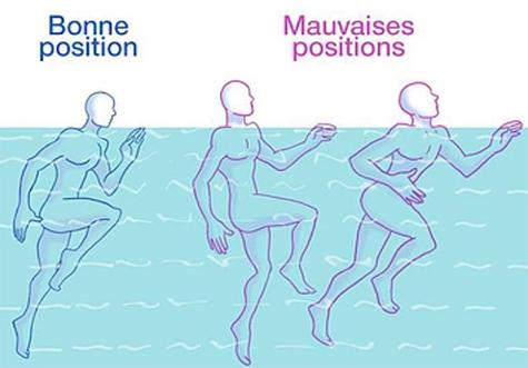 bonne position ou mauvaise position course à pied dans l'eau